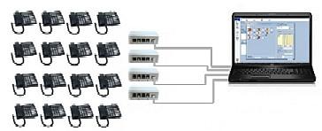 16 hatlı caller id sistemi - Telefonla sipariş için